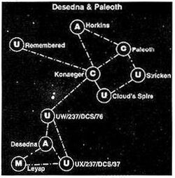 Desedna & Paleoth Sub-Sectors