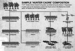 HunterCadre