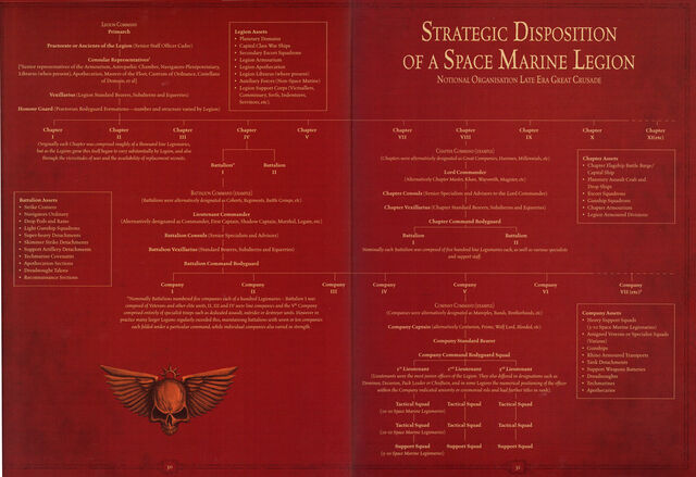 File:Space Marine Legion Structure 2.jpg