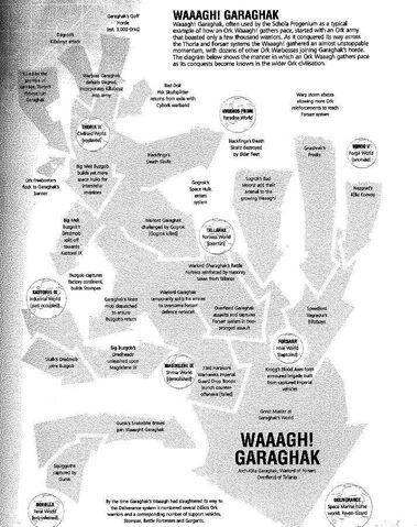 File:WAAAGH!Garaghak.jpg
