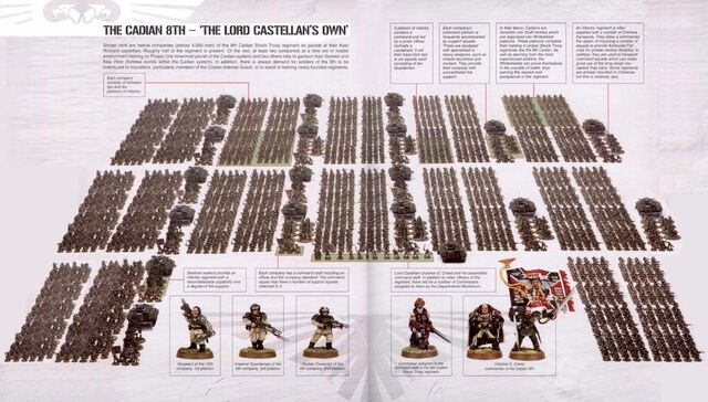 File:Cadian Regimentmal Organisation med.jpg
