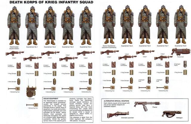 File:Krieg Infantry Squad2.jpg