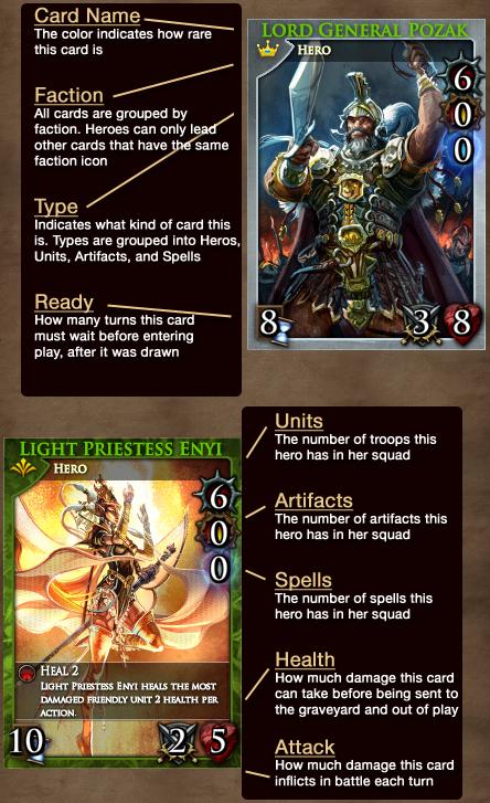 Card Layout