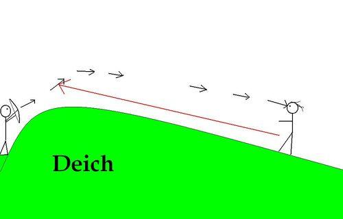 Friesenischer Deichwall.JPG