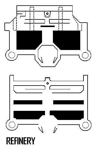 Configurationrefinery
