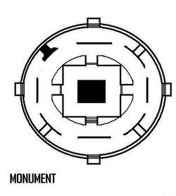 Configurationmonument