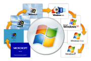 Windows-versions