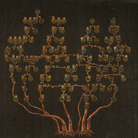File:Tw3 ciris family tree.png