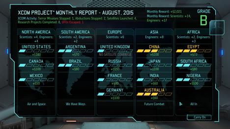 http://vignette4.wikia.nocookie.net/xcom/images/b/bc/Council_Report_August_2015.png/revision/latest?cb=20121024125207