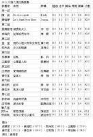 八強七復仇踢館賽0412.JPG