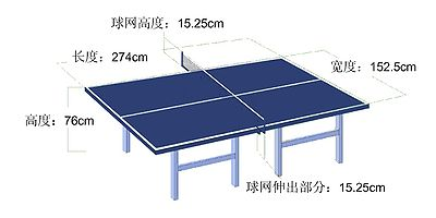 File:400px-Table Tennis the table zh-hans.jpg