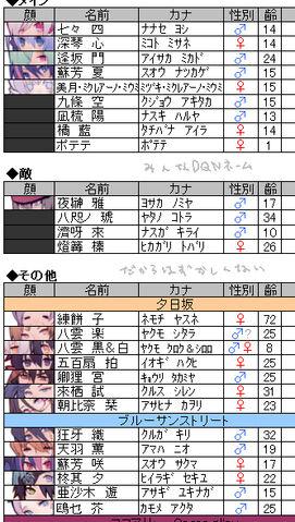 File:CharacterNames.jpg