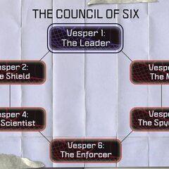 The Vesper Council of Six Tree