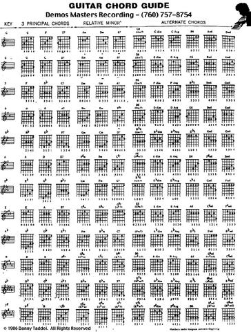 File:Chord-sheet.png