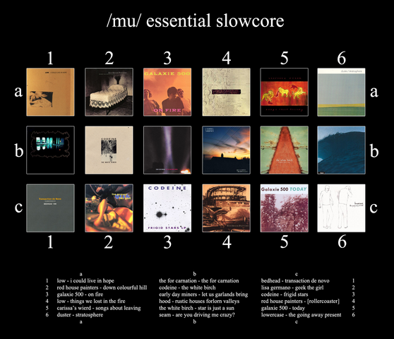 File:Mucoreslowcore.png