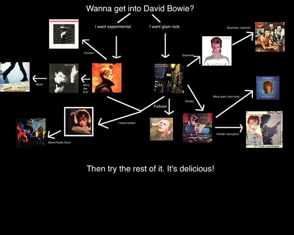 File:Davidbowie.png