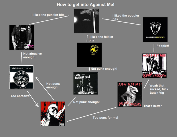 File:Againstme.png