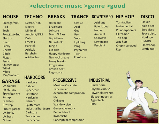 File:Electronic-genres.png