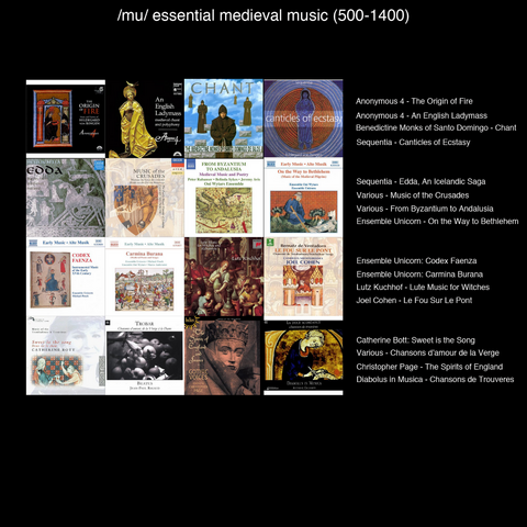 File:Mucoremedieval500-1400.png