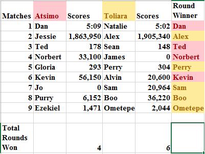File:Immunity Challenge -2 Score.png