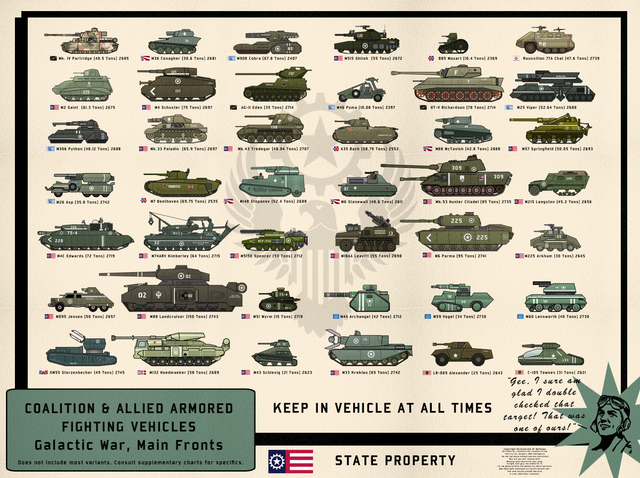 File:COALITION & ALLIED ARMORED FIGHTING VEHICLES.png
