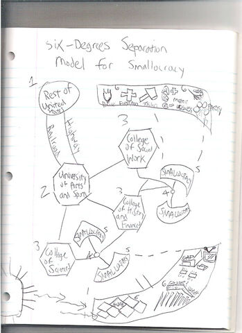 File:Smallocracy Notebook.jpg