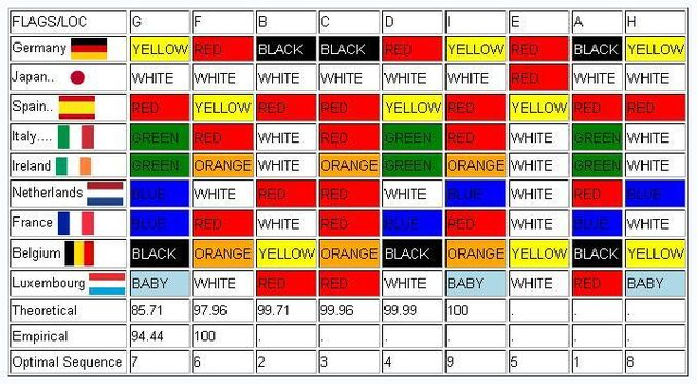 File:Optimized order flag examplex.JPG