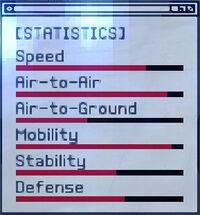 ACEX Statistics S-32