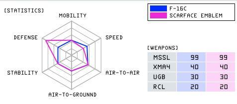 File:F-16C SCARFACE Statistics.jpg