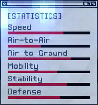 ACEX Statistics F-2A