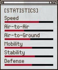 F-15e stats