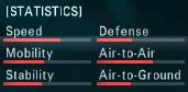 F-22 stats