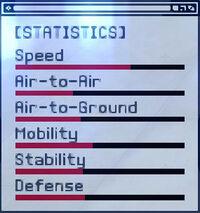 ACEX Statistics F-16C
