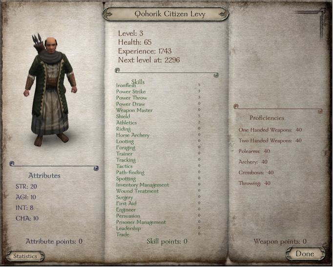 Qohorik Citizen Levy