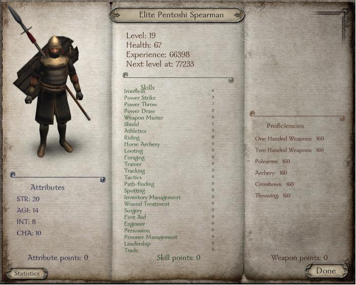 Elite Pentoshi Spearman
