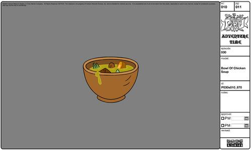 File:Modelsheet bowlofchickensoup.jpg