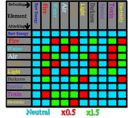 File:Chart3.png