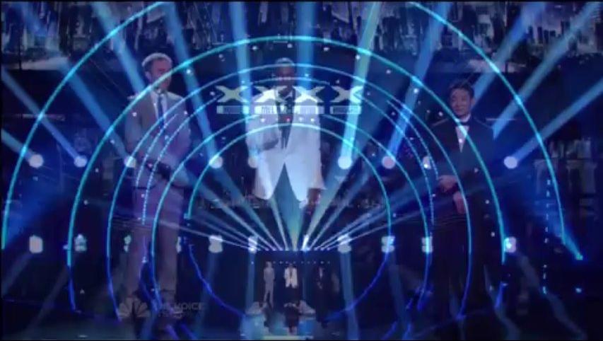 The Winner of America's Got Talent 2013 is revealed