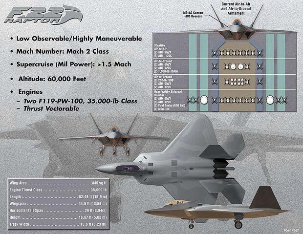 File:776px-F22 Raptor info.jpg