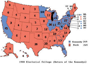 1980 Election (RTK)