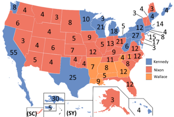 1968Election DownDifPath