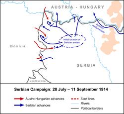 Serbian Campaign (No Belgium)