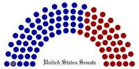 List of Senators of the 111th United States Congress (SIADD)