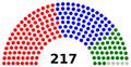 11th legislature.png