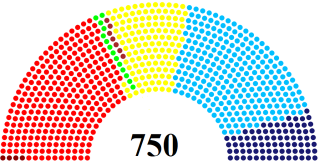 File:American Union Parliament 2011.png