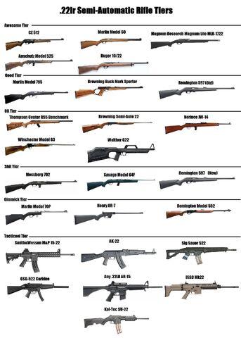 File:5A - .22 rifles.jpg