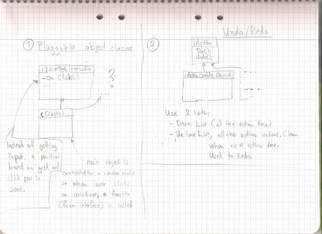 File:First editor design sketches 01.jpg