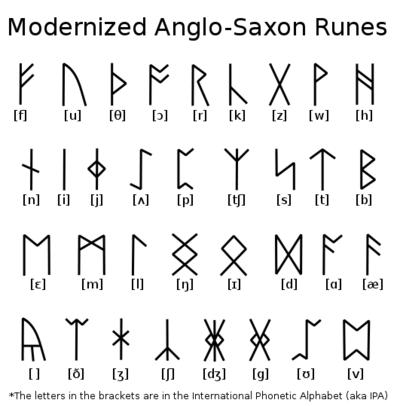 File:Modern veriation of angle saxon runes by ideagirlruth-da89jjp.png