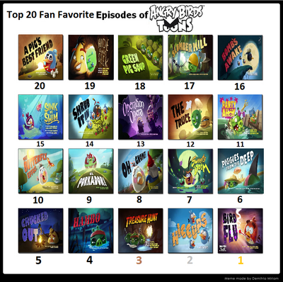 Top 20 Angry Birds Toons Fan Favorites Complete List