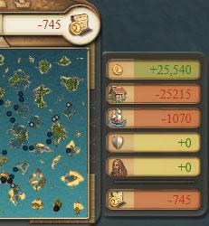 Anno 1404-incomebalance
